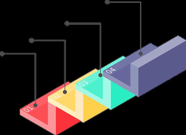 Tata urutan atau hierarki peraturan perundang-undangan di Indonesia